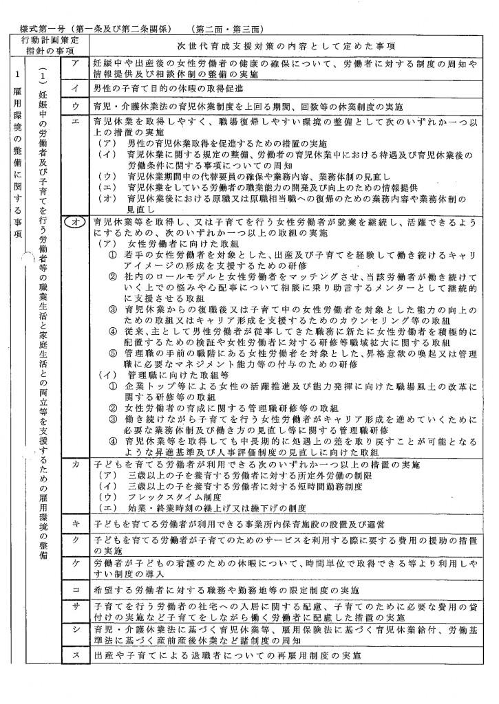 行動計画2807-2