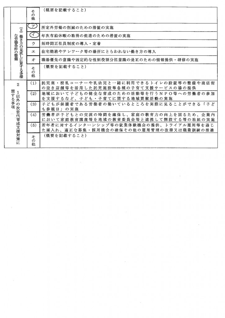 行動計画2807-3